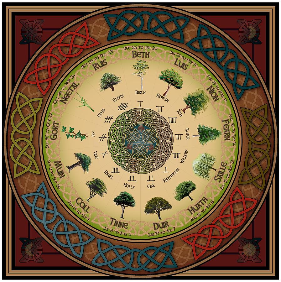 Calendar Ireland : Ogham by land sea and sky