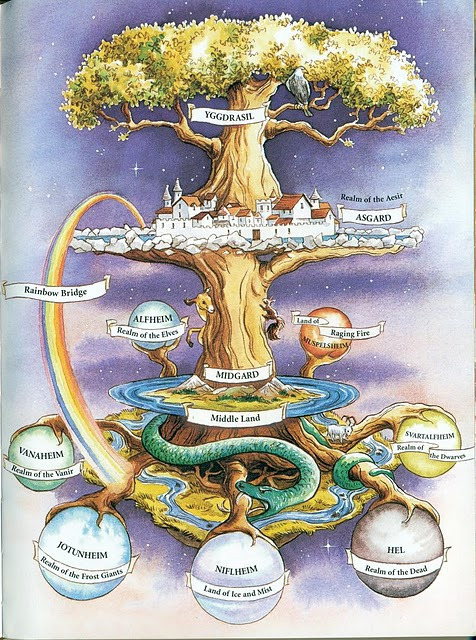 Nine Worlds Of Norse Mythology on Greek Mythology God Family Tree Mythological Maps